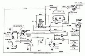 20 hp kohler generator wiring diagram picture great 25 hp kohler wiring diagram wiring schematic data rh 22 american football ausruestung de kohler starter generator wiring diagram kohler command wiring