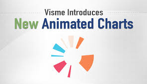 Powerpoint Pie Chart Animation Create Animated Charts Visual Learning Center By Visme