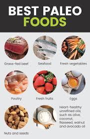 Paleo Diet Plan Paleo Diet Plan Pdf Paleo Diet Plan