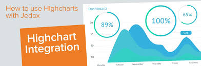 Highcharts Small Charts How To Use Highcharts For Creating Extendable Charts Jedox