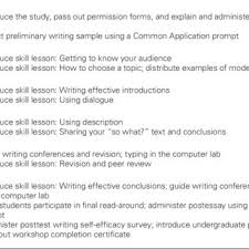 How To Write A College Admission Essay College Admission Essay Workshop Schedule Download Scientific Diagram