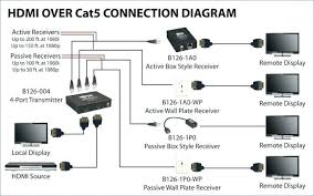 cat5 female wiring diagram just another wiring diagram blog • cat5 female wiring diagram simple wiring diagrams rh 58 kamikaze187 de oldsmobile wiring diagrams taco relay wiring diagrams