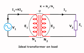 what is ideal transformer what are the difference between ideal what is ideal transformer what are the difference between ideal and practical transformer electrical