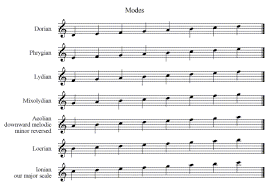 Harmony Notes Chart Dolmetsch Online Music Theory Online Notes Harmonies