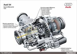 engine diagram as well 2000 land rover discovery engine diagram on integra wiring diagram image wiring diagram amp engine schematic