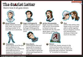 essay questions for the scarlet letter the scarlet letter summary  the scarlet letter summary click the plot infographic to