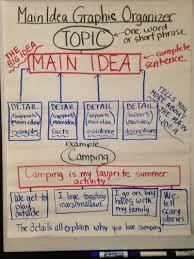 Key Ideas And Details Anchor Chart Www Bedowntowndaytona Com