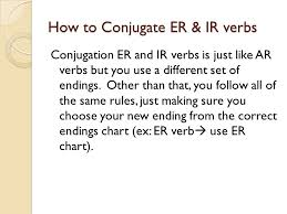 Er And Ir Verbs Ppt Descargar