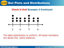 dot plot example dot plots and distributions ppt video online download