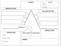 Plot Climax Chart Popocatepetl And Ixtlaccihautl Lessons Tes Teach