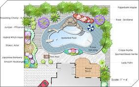 Small Picture Backyard Design Plans Amusing Backyard Landscape Designs With