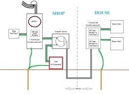 generac standby generator wiring diagram adanaliyiz org portable ac generator wiring schematic generac standby generator wiring diagram