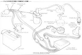 wiring diagram ford f150 apoundofhope 79 ford ignition switch wiring at 1978 Ford F150 Wiring Diagram