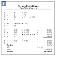 Mortgage Amortization Formula Excel Loan Template With Extra ...