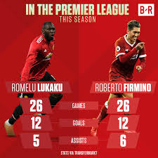 Check spelling or type a new query. Romelu Lukaku And Roberto Bleacher Report Football Facebook