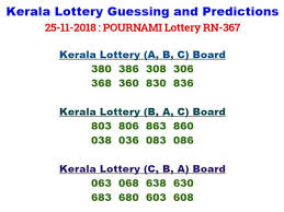 Kerala Lottery Guessing And Predictions 25 11 2018