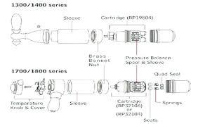 delta monitor shower faucet valve cartridge replacement handle instructions