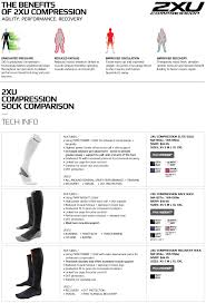 2xu Womens Compression Recovery Sock