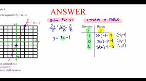 five 5 minute math graphing linear equations table of values