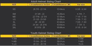 Scorpion Covert Full Half Open Face Helmet 3 In 1