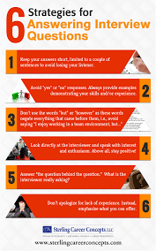 Infographic 6 Strategies For Answering Interview Questions