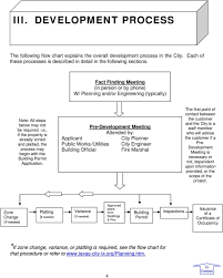 Building Permit Flow Chart Th Ave North Phone Texas City Texas Pdf
