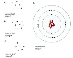 Ionic bonding teaching resources | the science teacher