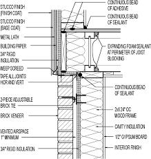 stucco exterior above brick veneer