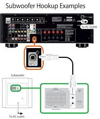 yamaha receiver wiring diagram yamaha printable wiring receiver subwoofer wiring diagram gm throttle position nsor wiring source