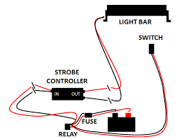 faq olb Strobe Light Wiring Harness the trick is it must be after the switch, after the relay, after the fuse and just before the light(s) her is a quick diagram that should clear up any strobe light wiring harness