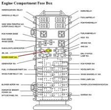 ford explorer x fuse box wiring diagrams online