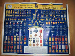 Army Insignia Chart