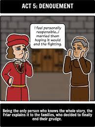 Romeo And Juliet Lesson Plans Activities William Shakespeare Ks2 ...
