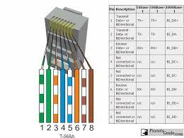 ethernet 10 100base t rj 45 connector pinout diagram pinouts ru ethernet 10 100base t rj 45 connector diagram