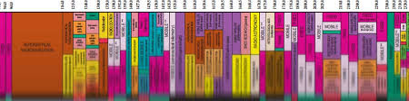 Fcc Frequency Chart 2018 Gps Gov Gps Spectrum And Interference Issues