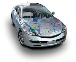 automotive wiring harness design guidelines on automotive images automotive wiring harness design guidelines pdf automotive wiring harness design guidelines on sei world company information sumitomo electric industries, ltd on wiring harness standards for automotive on Automotive Wiring Harness Design Guidelines Pdf