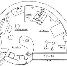 earthbag house plans Earth House Design Plans to learn more about building with earthbags visit earth bag building here is a sample of what you'll find earth home design plans or pictures