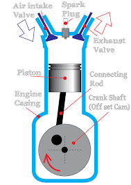 fes construction engine diagram