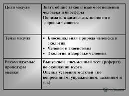 Презентация на тему Выпускной письменный тест реферат по  2 Выпускной письменный тест реферат