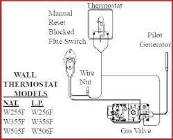 williams wall furnace blower wiring diagram explore wiring diagram gas wall furnace wiring diagram simple wiring diagram site rh 6 19 1 ohnevergnuegen de williams wall heater wiring diagram williama millivolt heater wiring