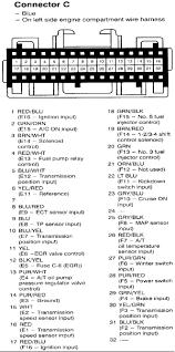 ecu wiring diagram isuzu wiring diagrams online isuzu ecu wiring diagram isuzu wiring diagrams online