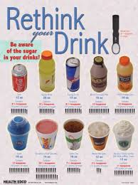 Sugar Content In Drinks Chart Uk Rethink Your Drink Chart