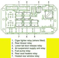range rover p 38 fuse box location range rover radio \u2022 apoint co 2001 Ford Explorer Fuse Box Location l322 air suspension wiring diagram wiring diagram and schematic range rover p38 fuse box location range 2000 ford explorer fuse box location