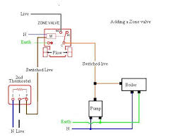 wiring diagram taco zone valves the wiring diagram hot water zone valve wiring diagram hot wiring diagrams for wiring diagram