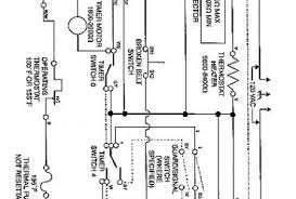 pt inr fishbone diagram all about repair and wiring collections pt inr fishbone diagram kawasaki bayou klf300 wiring diagram pt inr fishbone diagram