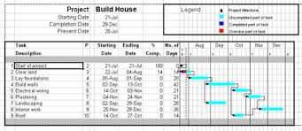 Make A Progress Chart Projex Homepage Gantt Charts Using Excel