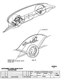 Mazda 3 Fuse Box