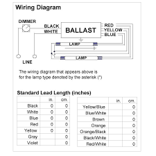 philips advance hid ballast wiring diagram philips advance hid philips advance ballast wiring diagram philips wiring diagram