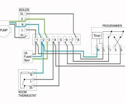 honeywell stage thermostat wiring diagram popular modern honeywell honeywell stage thermostat wiring diagram popular honeywell thermostat wiring diagram boiler trusted wiring diagrams