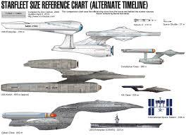 Enterprise Size Comparison Chart Starship Size Argument Thread Page 10 The Trek Bbs